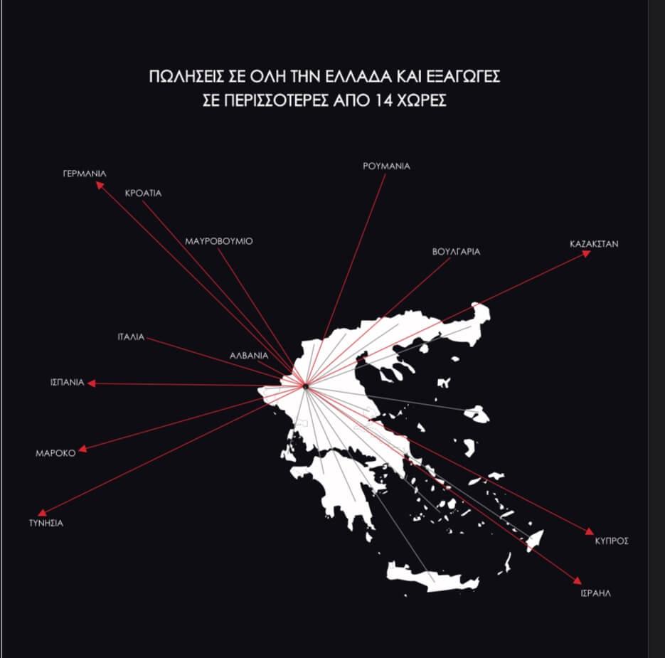 tesias-exports